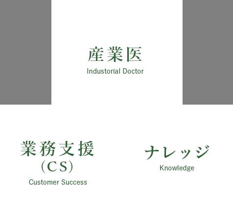 産業医、ナレッジ、業務支援(CS)